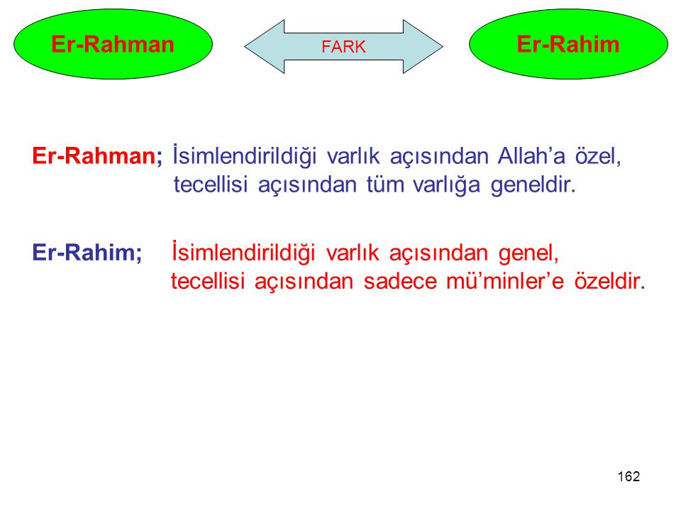 Er-Rahman Er-Rahim. FARK. Er-Rahman; İsimlendirildiği varlık açısından Allah'a özel, tecellisi açısından tüm varlığa geneldir.