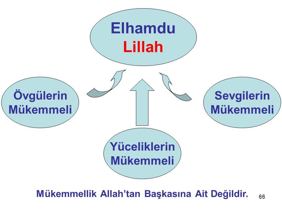 Mükemmellik Allah'tan Başkasına Ait Değildir.
