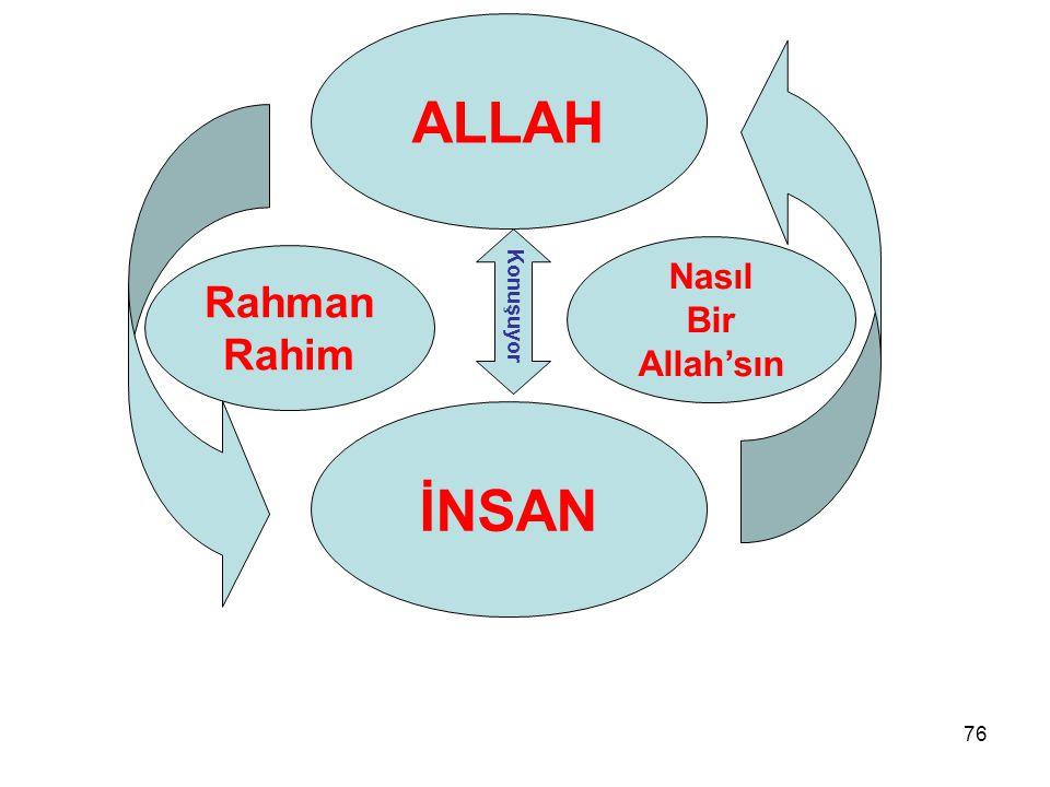 ALLAH Nasıl Bir Allah'sın Rahman Rahim Konuşuyor İNSAN