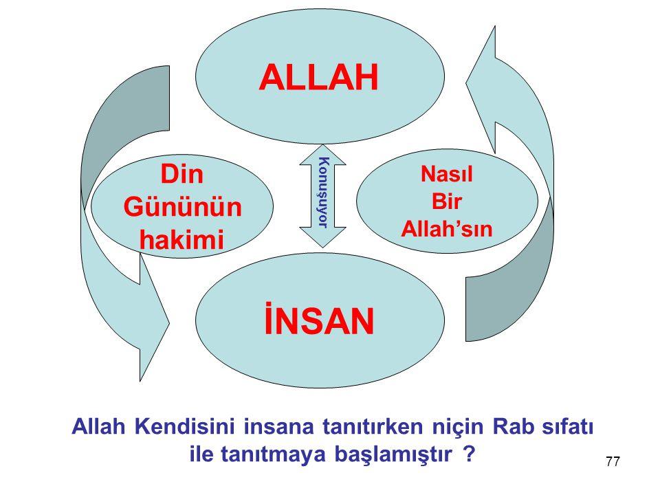 ALLAH İNSAN Din Gününün hakimi Nasıl Bir Allah'sın