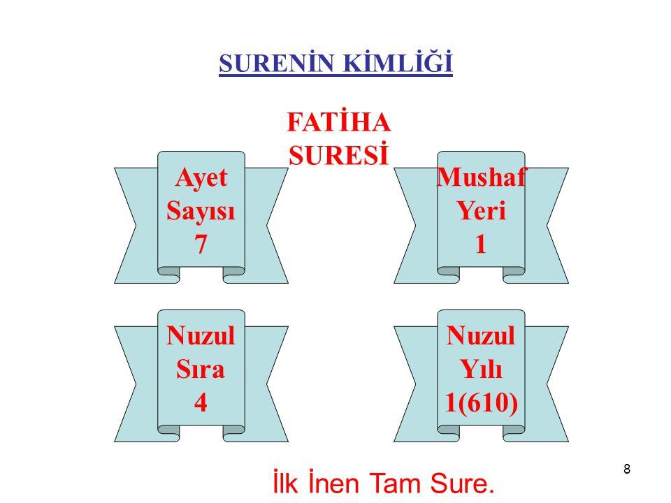 FATİHA SURESİ Ayet Sayısı 7 Mushaf Yeri 1 Nuzul Sıra 4 Nuzul Yılı