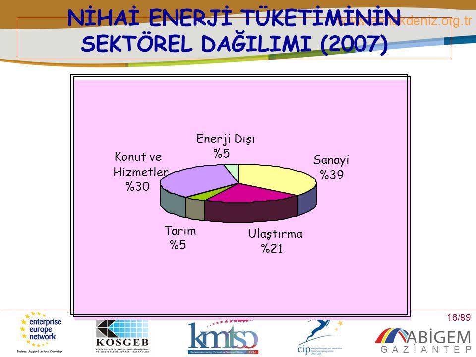 NİHAİ ENERJİ TÜKETİMİNİN SEKTÖREL DAĞILIMI (2007)