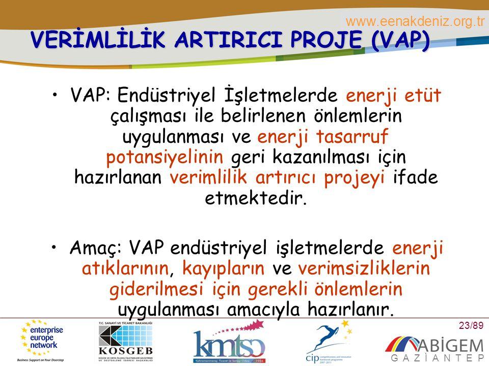 VERİMLİLİK ARTIRICI PROJE (VAP)