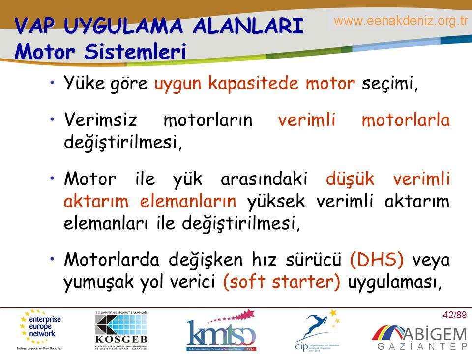 VAP UYGULAMA ALANLARI Motor Sistemleri
