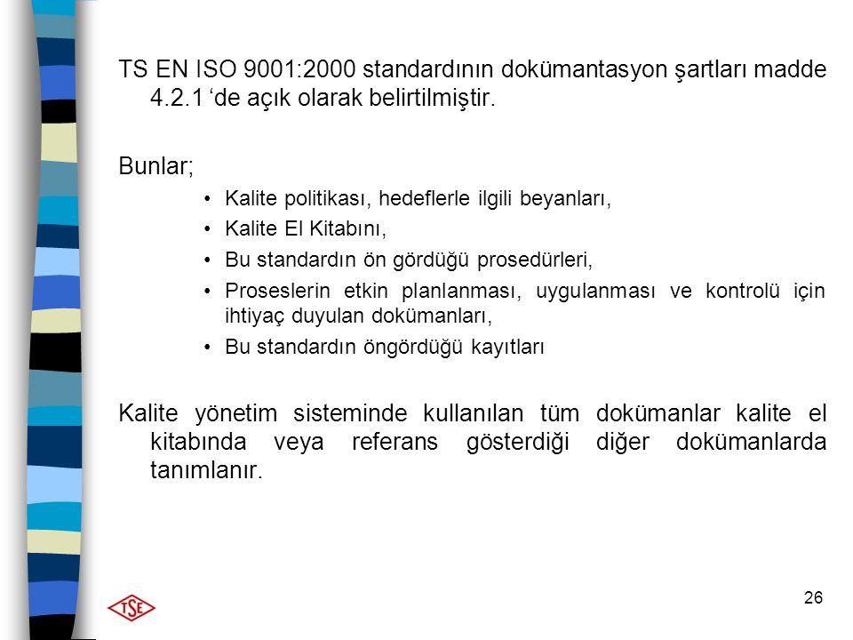 TS EN ISO 9001:2000 standardının dokümantasyon şartları madde 4. 2