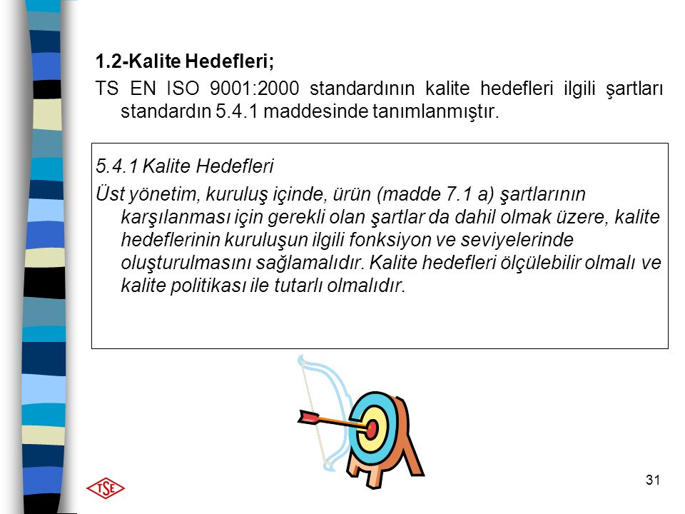 1.2-Kalite Hedefleri; TS EN ISO 9001:2000 standardının kalite hedefleri ilgili şartları standardın 5.4.1 maddesinde tanımlanmıştır.