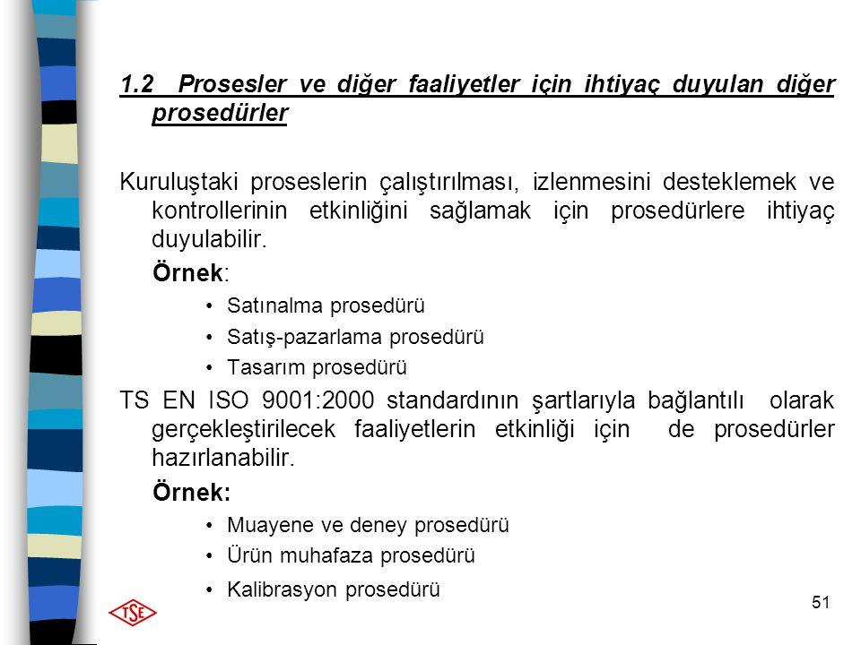 1.2 Prosesler ve diğer faaliyetler için ihtiyaç duyulan diğer prosedürler