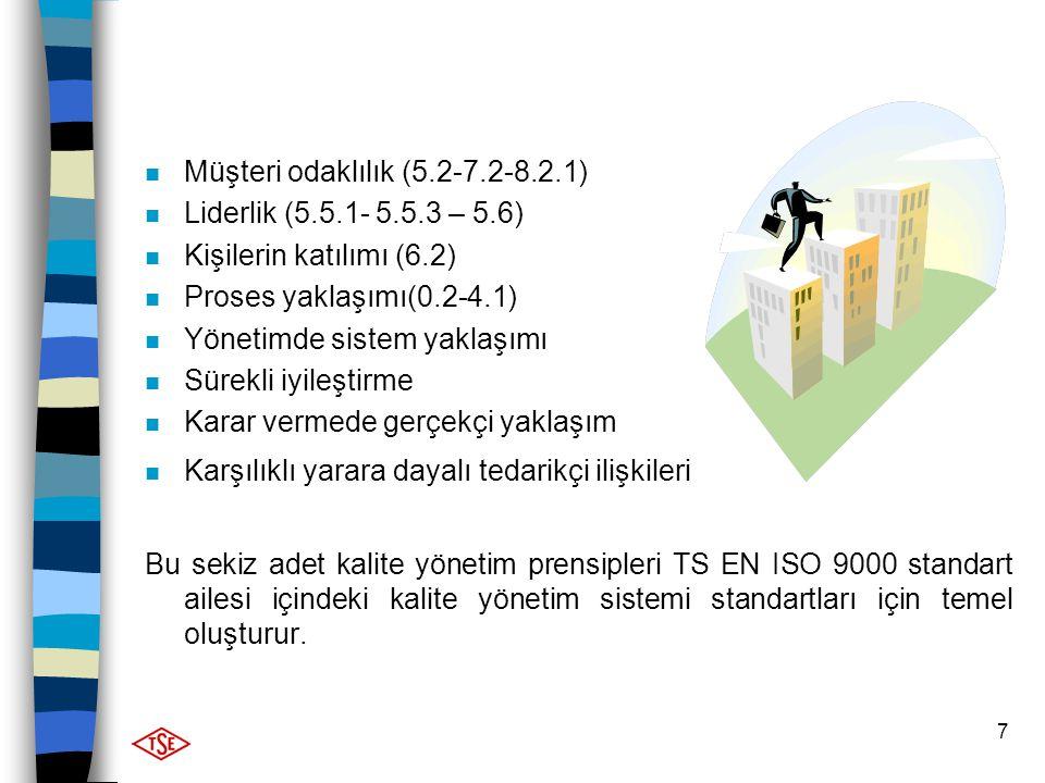 Müşteri odaklılık (5.2-7.2-8.2.1)