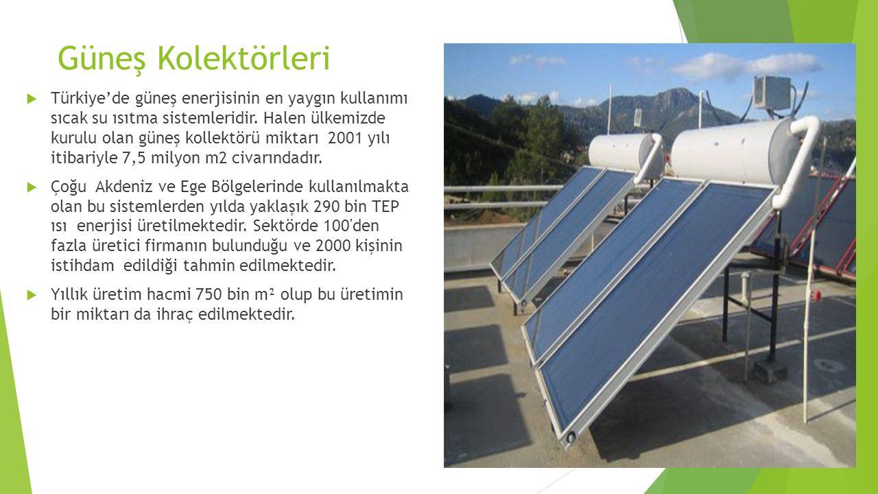 Güneş Kolektörleri