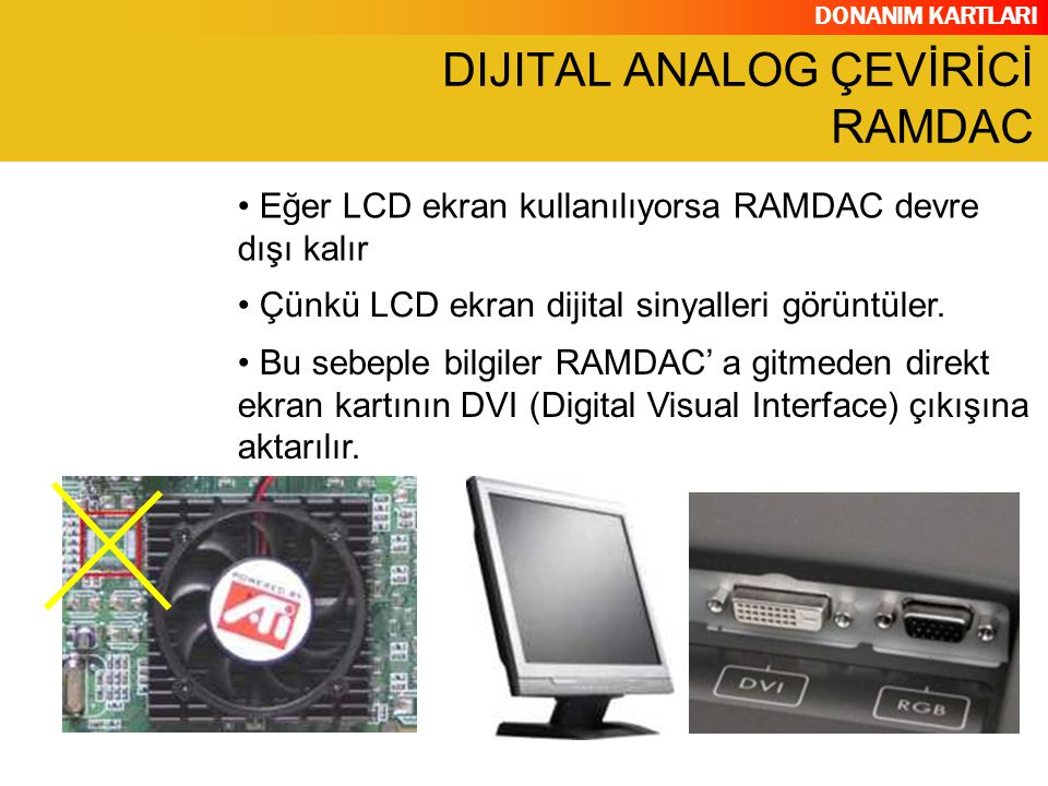 DIJITAL ANALOG ÇEVİRİCİ RAMDAC