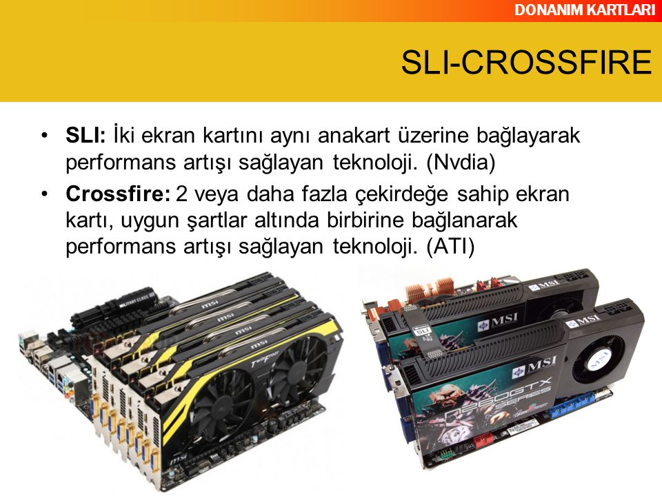 SLI-CROSSFIRE SLI: İki ekran kartını aynı anakart üzerine bağlayarak performans artışı sağlayan teknoloji. (Nvdia)