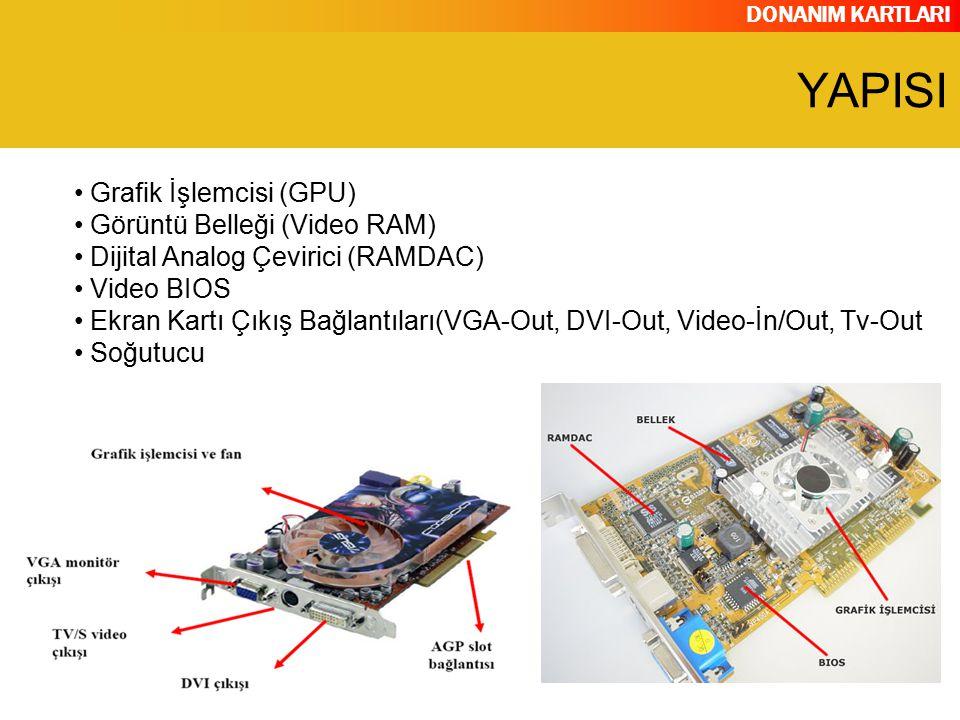 YAPISI Grafik İşlemcisi (GPU) Görüntü Belleği (Video RAM)
