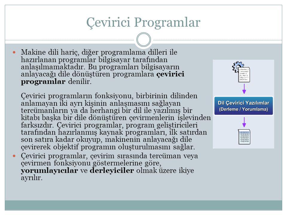 Çevirici Programlar