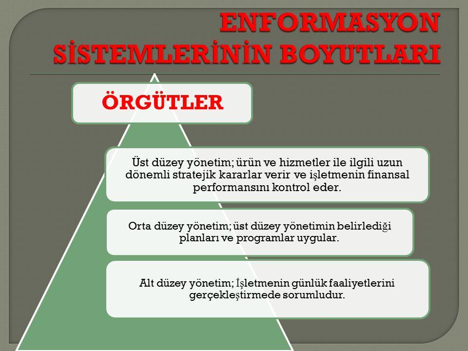 ENFORMASYON SİSTEMLERİNİN BOYUTLARI
