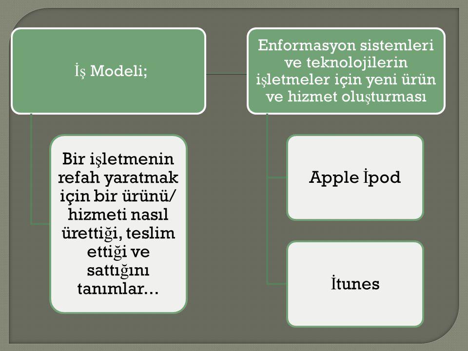 İş Modeli; Bir işletmenin refah yaratmak için bir ürünü/ hizmeti nasıl ürettiği, teslim ettiği ve sattığını tanımlar...