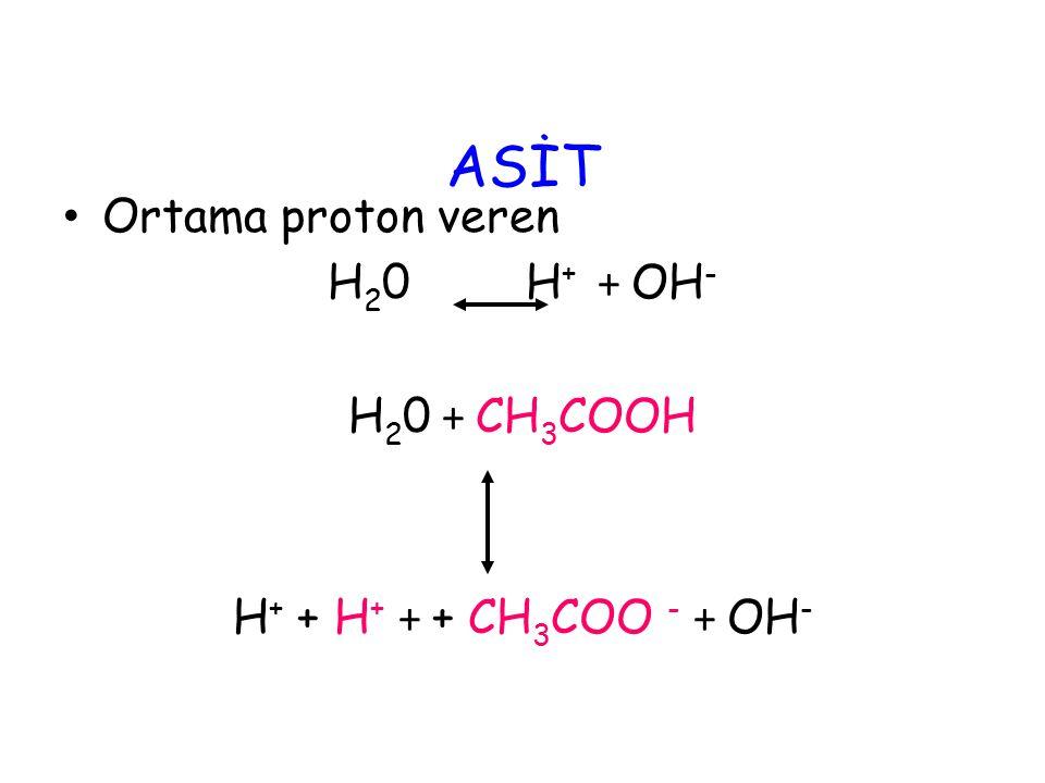 ASİT Ortama proton veren H20 H+ + OH- H20 + CH3COOH