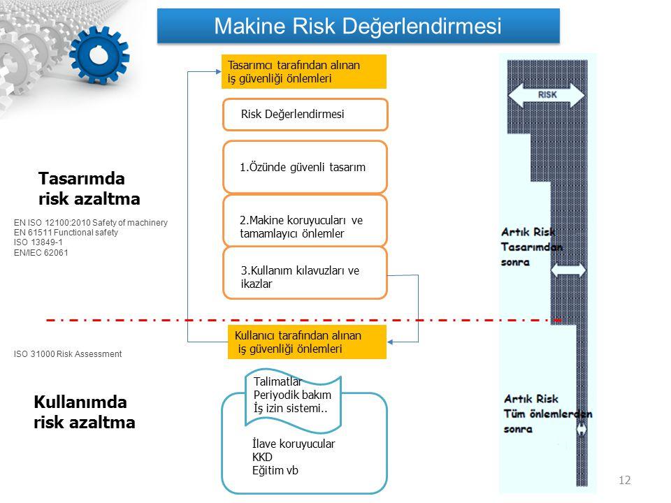 Makine Risk Değerlendirmesi