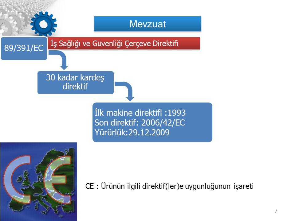 Mevzuat 89/391/EC 30 kadar kardeş direktif İlk makine direktifi :1993