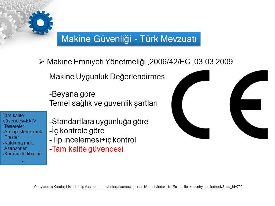 Makine Güvenliği - Türk Mevzuatı