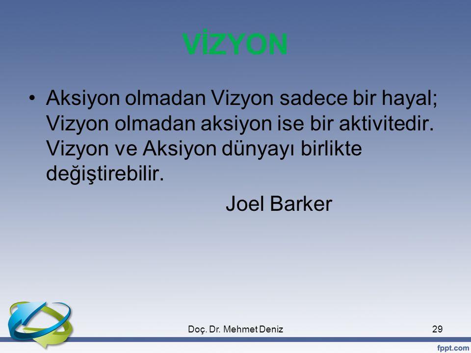 VİZYON Aksiyon olmadan Vizyon sadece bir hayal; Vizyon olmadan aksiyon ise bir aktivitedir. Vizyon ve Aksiyon dünyayı birlikte değiştirebilir.