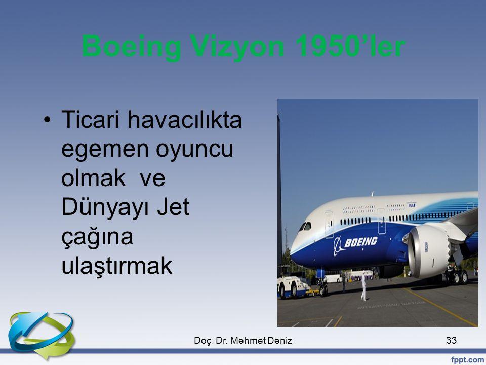 Boeing Vizyon 1950'ler Ticari havacılıkta egemen oyuncu olmak ve Dünyayı Jet çağına ulaştırmak.