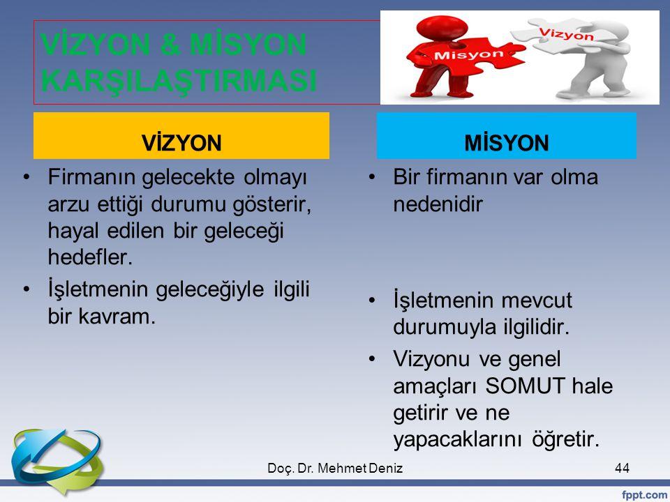 VİZYON & MİSYON KARŞILAŞTIRMASI