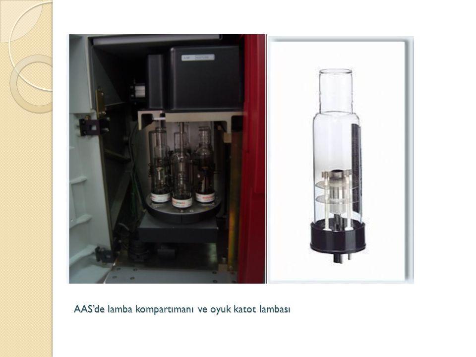 AAS'de lamba kompartımanı ve oyuk katot lambası