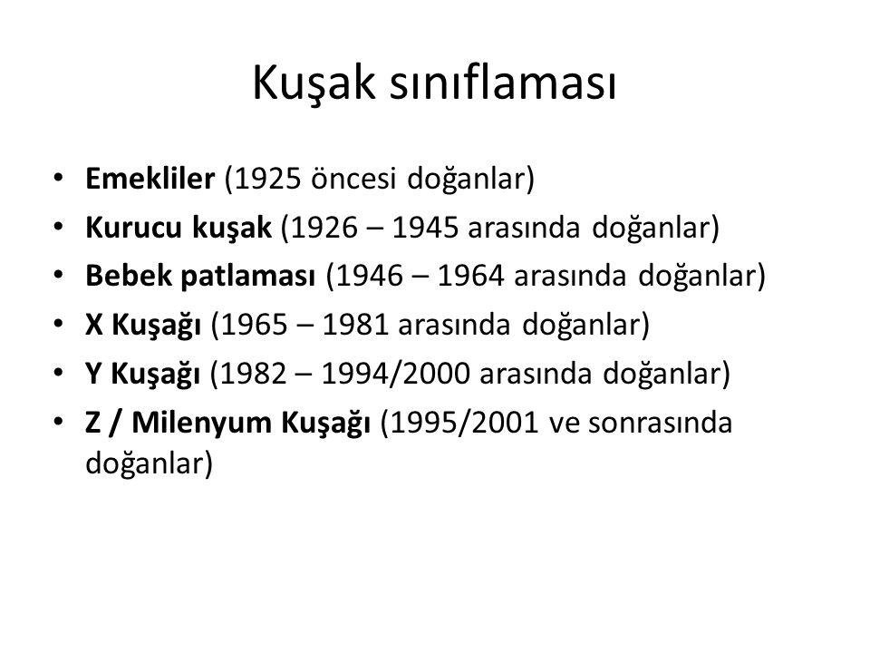 Kuşak sınıflaması Emekliler (1925 öncesi doğanlar)