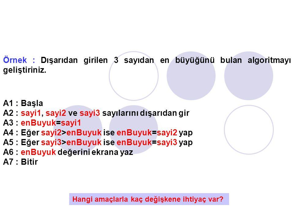 A2 : sayi1, sayi2 ve sayi3 sayılarını dışarıdan gir A3 : enBuyuk=sayi1