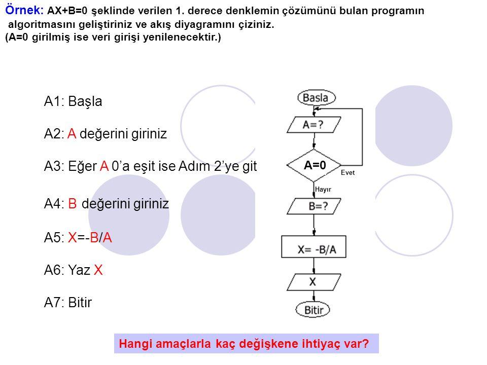 A3: Eğer A 0'a eşit ise Adım 2'ye git A4: B değerini giriniz