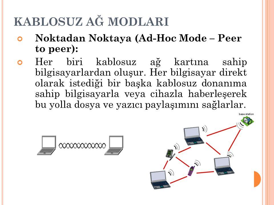 KABLOSUZ AĞ MODLARI Noktadan Noktaya (Ad-Hoc Mode – Peer to peer):
