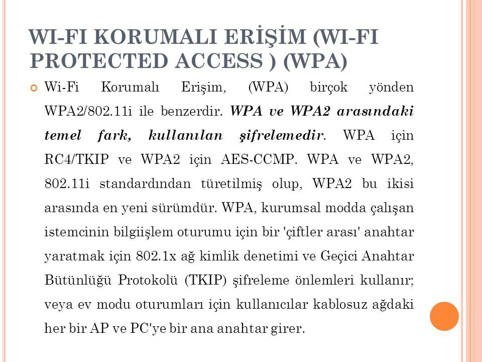 WI-FI KORUMALI ERİŞİM (WI-FI PROTECTED ACCESS ) (WPA)