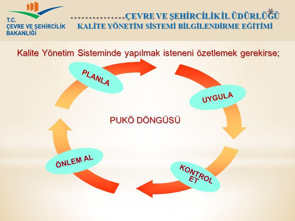 Kalite Yönetim Sisteminde yapılmak isteneni özetlemek gerekirse;