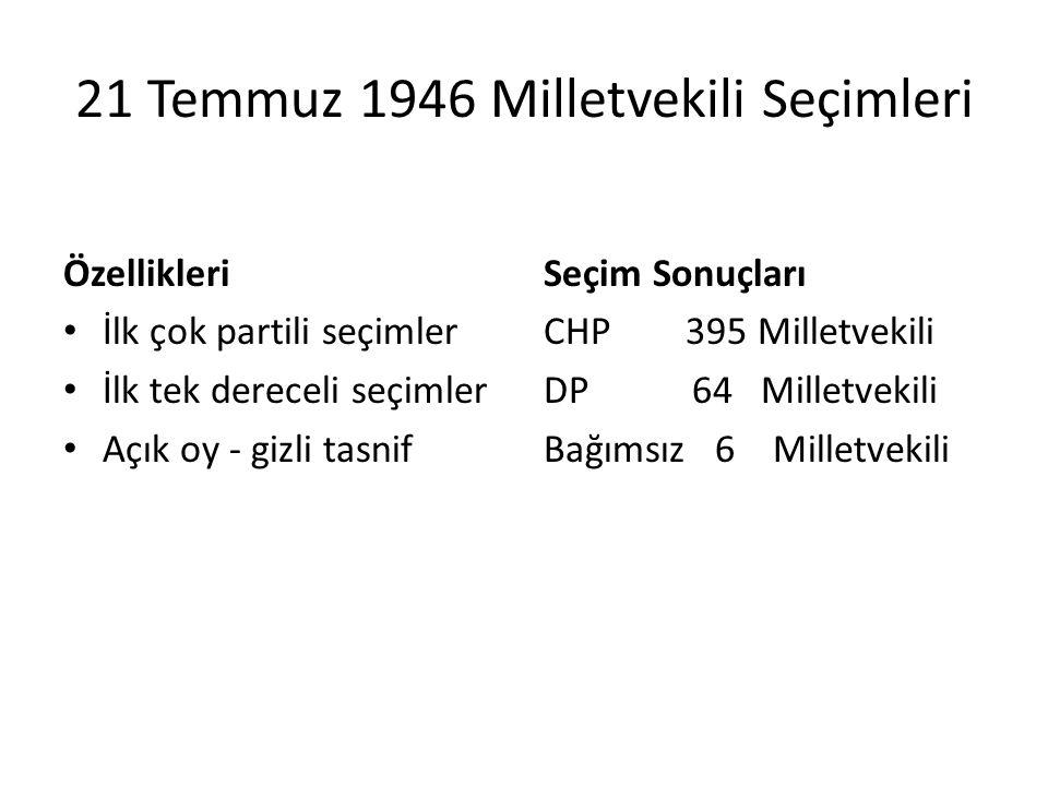 21 Temmuz 1946 Milletvekili Seçimleri