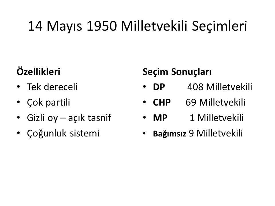 14 Mayıs 1950 Milletvekili Seçimleri