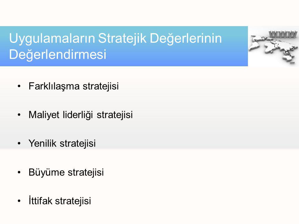 Uygulamaların Stratejik Değerlerinin Değerlendirmesi