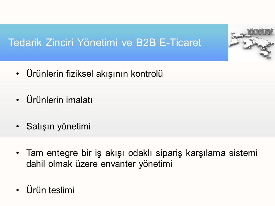 Tedarik Zinciri Yönetimi ve B2B E-Ticaret