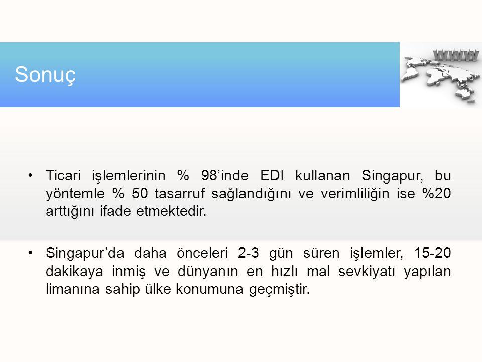 Sonuç Ticari işlemlerinin % 98'inde EDI kullanan Singapur, bu yöntemle % 50 tasarruf sağlandığını ve verimliliğin ise %20 arttığını ifade etmektedir.
