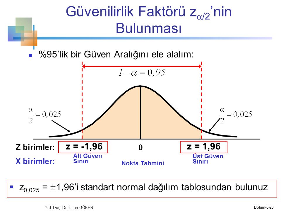 Güvenilirlik Faktörü z/2'nin Bulunması