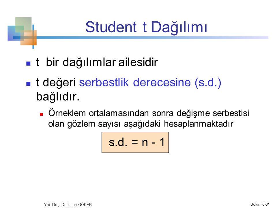 Student t Dağılımı t bir dağılımlar ailesidir