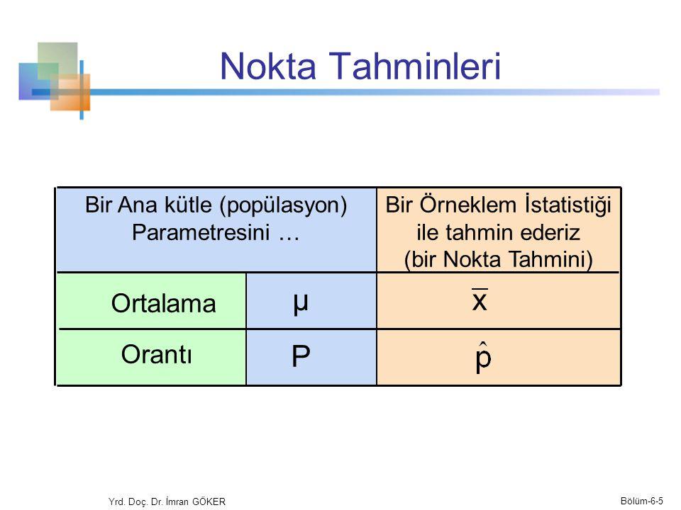 Nokta Tahminleri μ x P Ortalama Orantı
