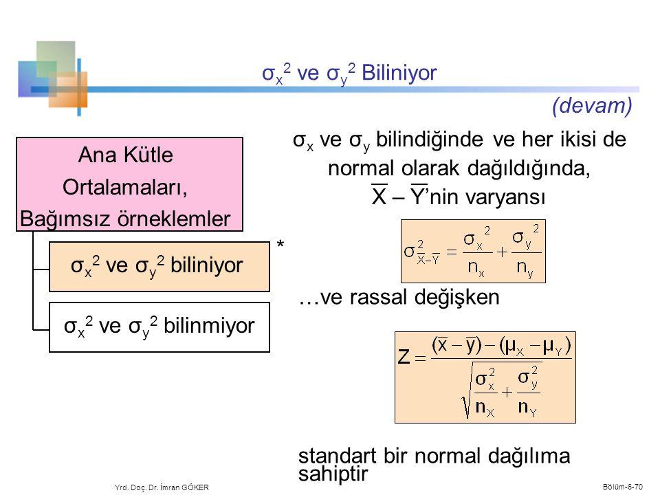 σx ve σy bilindiğinde ve her ikisi de normal olarak dağıldığında,