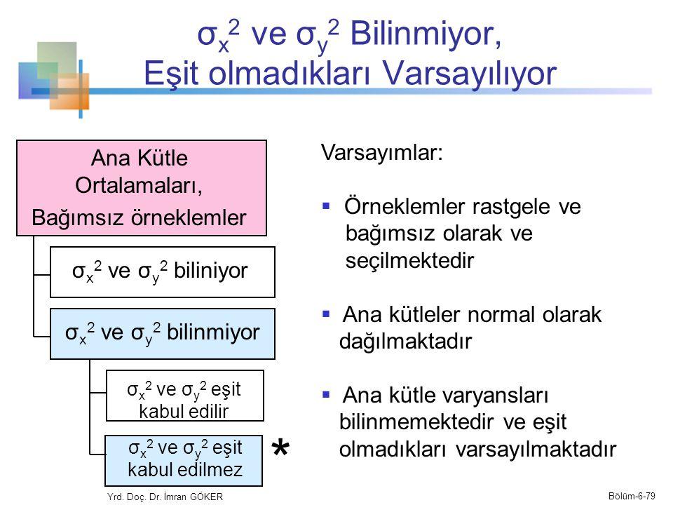 σx2 ve σy2 Bilinmiyor, Eşit olmadıkları Varsayılıyor