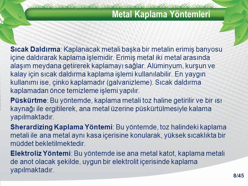 Metal Kaplama Yöntemleri