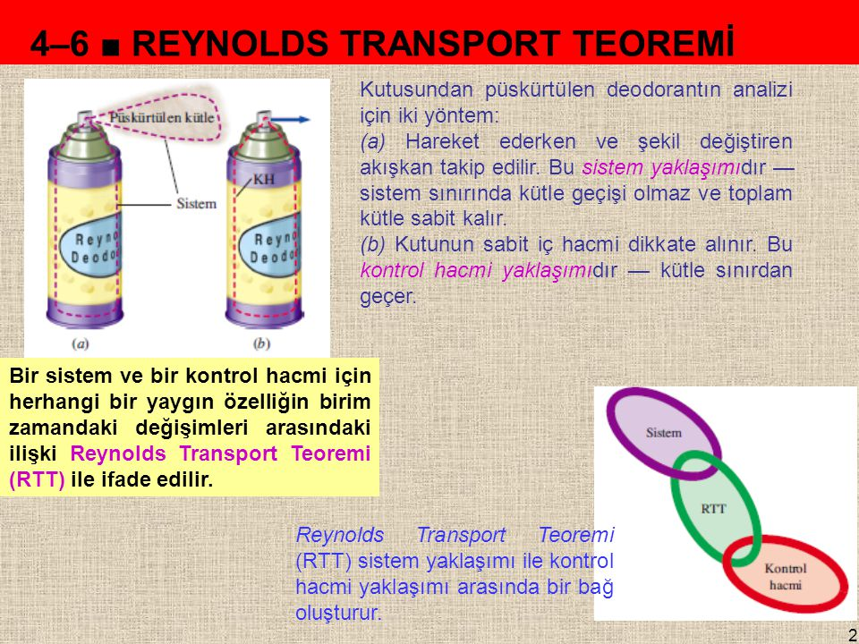 4–6 ■ REYNOLDS TRANSPORT TEOREMİ