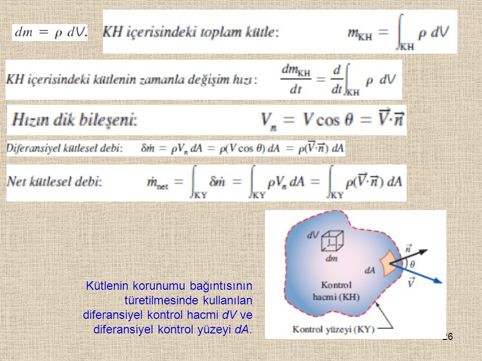 Kütlenin korunumu bağıntısının türetilmesinde kullanılan diferansiyel kontrol hacmi dV ve diferansiyel kontrol yüzeyi dA.