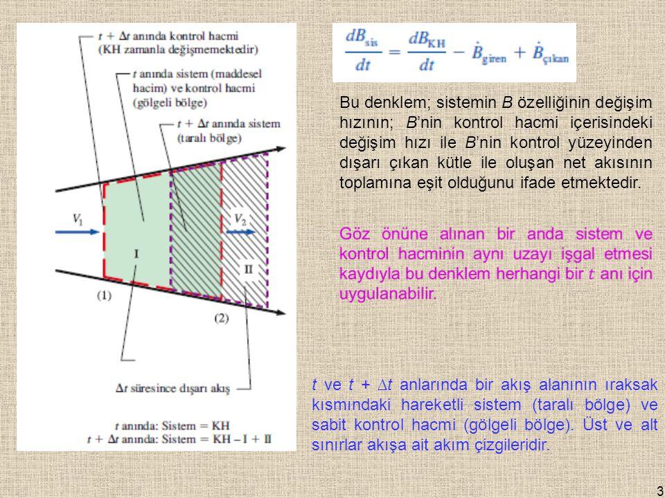 Bu denklem; sistemin B özelliğinin değişim hızının; B'nin kontrol hacmi içerisindeki değişim hızı ile B'nin kontrol yüzeyinden dışarı çıkan kütle ile oluşan net akısının toplamına eşit olduğunu ifade etmektedir.