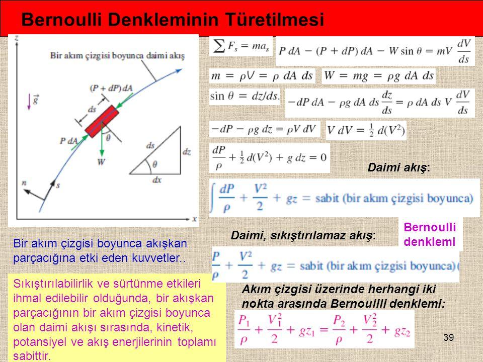 Bernoulli Denkleminin Türetilmesi