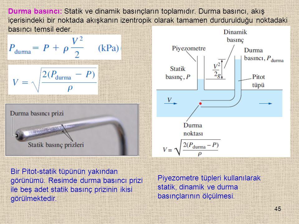 Durma basıncı: Statik ve dinamik basınçların toplamıdır