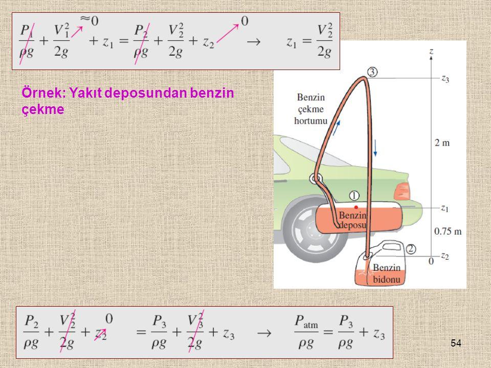 Örnek: Yakıt deposundan benzin çekme